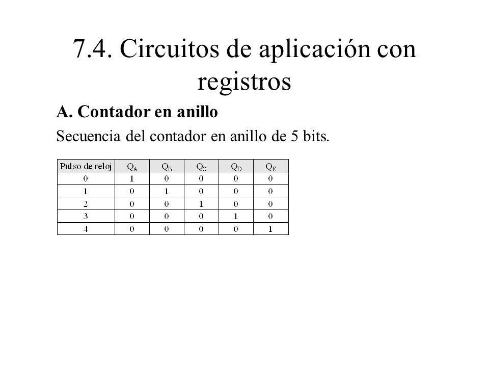 A. Contador en anillo Secuencia del contador en anillo de 5 bits. 7.4. Circuitos de aplicación con registros