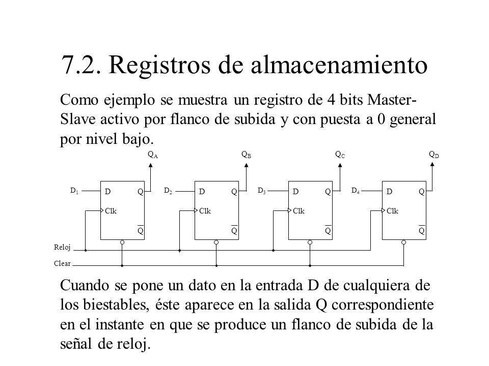 7.2. Registros de almacenamiento Como ejemplo se muestra un registro de 4 bits Master- Slave activo por flanco de subida y con puesta a 0 general por