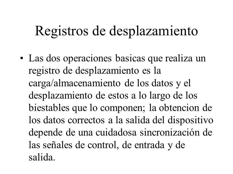 Registros de desplazamiento Las dos operaciones basicas que realiza un registro de desplazamiento es la carga/almacenamiento de los datos y el desplaz