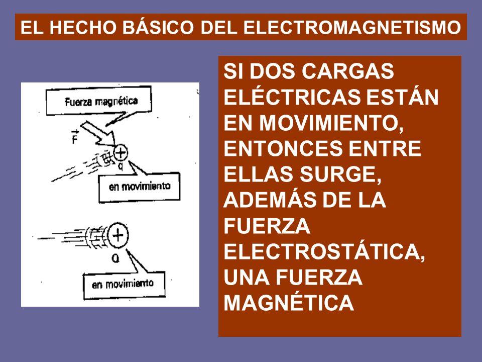 EL HECHO BÁSICO DEL ELECTROMAGNETISMO SI DOS CARGAS ELÉCTRICAS ESTÁN EN MOVIMIENTO, ENTONCES ENTRE ELLAS SURGE, ADEMÁS DE LA FUERZA ELECTROSTÁTICA, UN