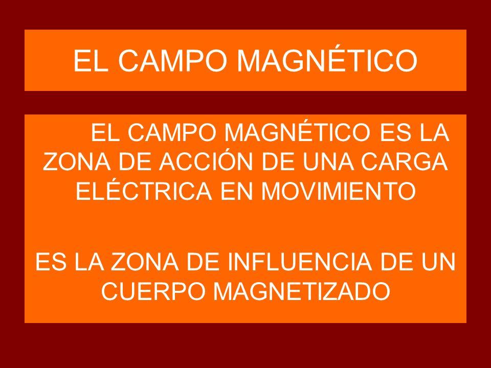 EL CAMPO MAGNÉTICO EL CAMPO MAGNÉTICO ES LA ZONA DE ACCIÓN DE UNA CARGA ELÉCTRICA EN MOVIMIENTO ES LA ZONA DE INFLUENCIA DE UN CUERPO MAGNETIZADO