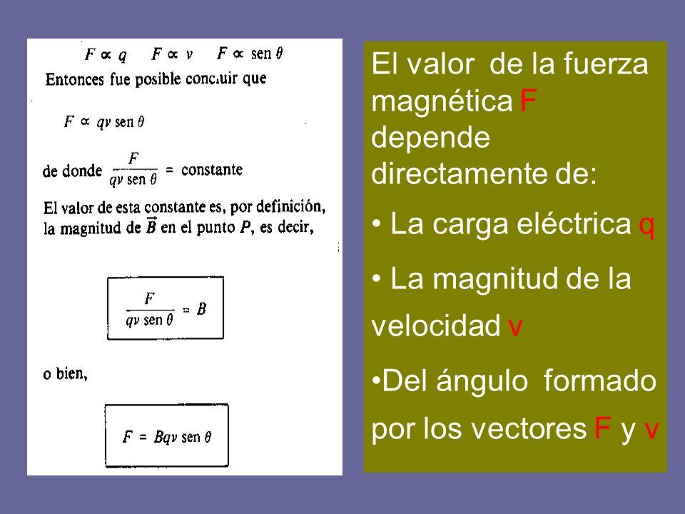 El valor de la fuerza magnética F depende directamente de: La carga eléctrica q La magnitud de la velocidad v Del ángulo formado por los vectores F y