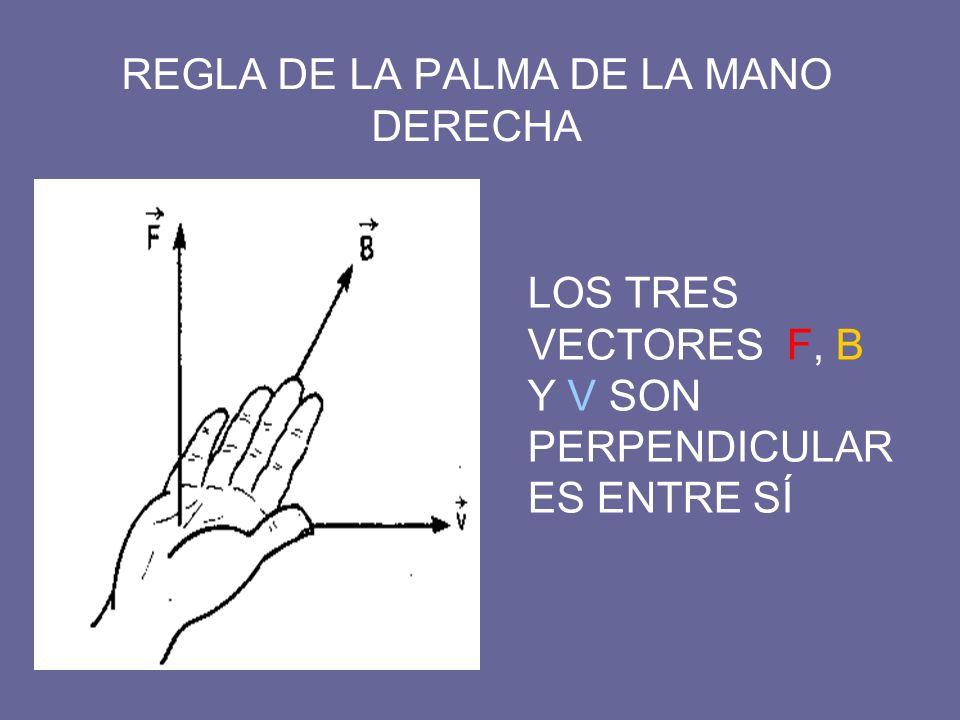 REGLA DE LA PALMA DE LA MANO DERECHA LOS TRES VECTORES F, B Y V SON PERPENDICULAR ES ENTRE SÍ