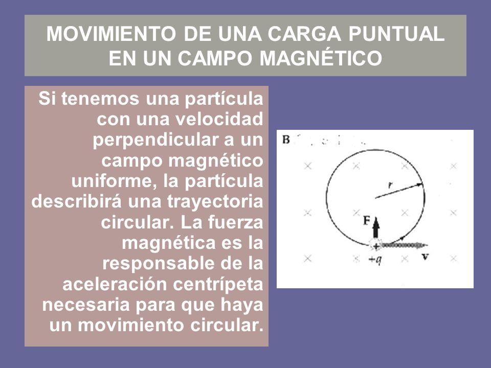 MOVIMIENTO DE UNA CARGA PUNTUAL EN UN CAMPO MAGNÉTICO Si tenemos una partícula con una velocidad perpendicular a un campo magnético uniforme, la partí