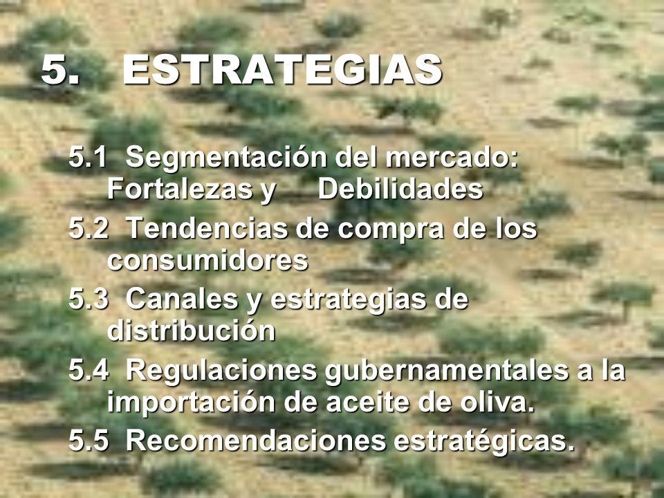 5. ESTRATEGIAS 5.1 Segmentación del mercado: Fortalezas y Debilidades 5.2 Tendencias de compra de los consumidores 5.3 Canales y estrategias de distri