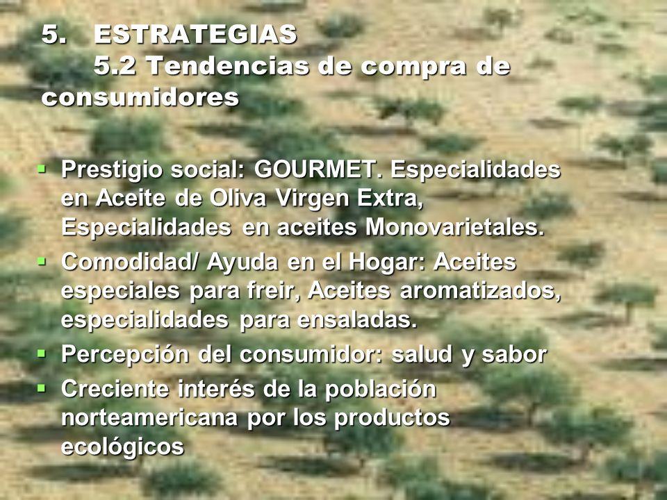 5. ESTRATEGIAS 5.2 Tendencias de compra de consumidores Prestigio social: GOURMET. Especialidades en Aceite de Oliva Virgen Extra, Especialidades en a