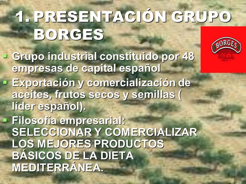 1.PRESENTACIÓN GRUPO BORGES Grupo industrial constituido por 48 empresas de capital español Grupo industrial constituido por 48 empresas de capital es