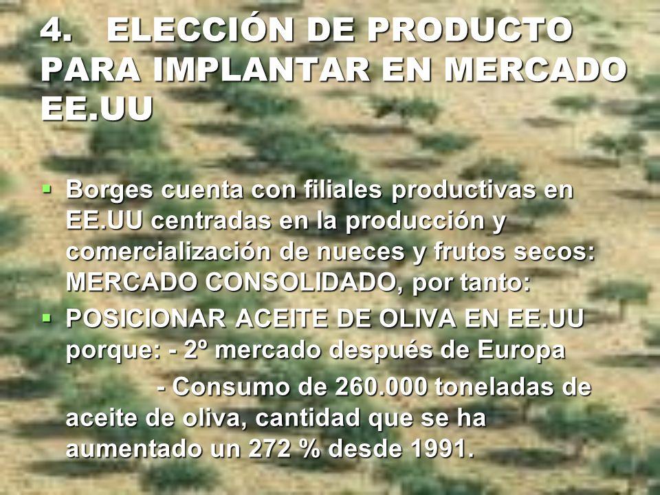 4. ELECCIÓN DE PRODUCTO PARA IMPLANTAR EN MERCADO EE.UU Borges cuenta con filiales productivas en EE.UU centradas en la producción y comercialización