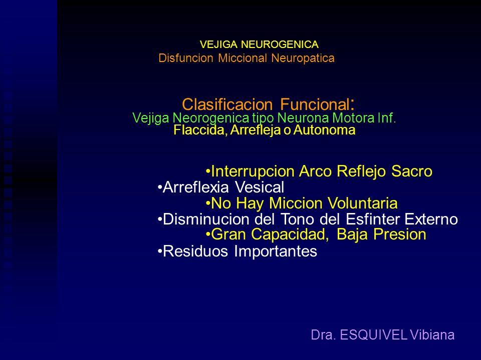 VEJIGA NEUROGENICA Dra. ESQUIVEL Vibiana Clasificacion Funcional : Disfuncion Miccional Neuropatica Vejiga Neorogenica tipo Neurona Motora Sup. Arco R