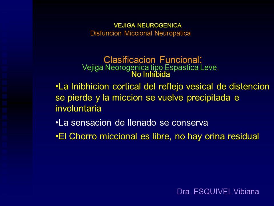 VEJIGA NEUROGENICA Dra. ESQUIVEL Vibiana Clasificacion Funcional : Disfuncion Miccional Neuropatica Vejiga Neorogenica tipo Neurona Motora Inf. Interr