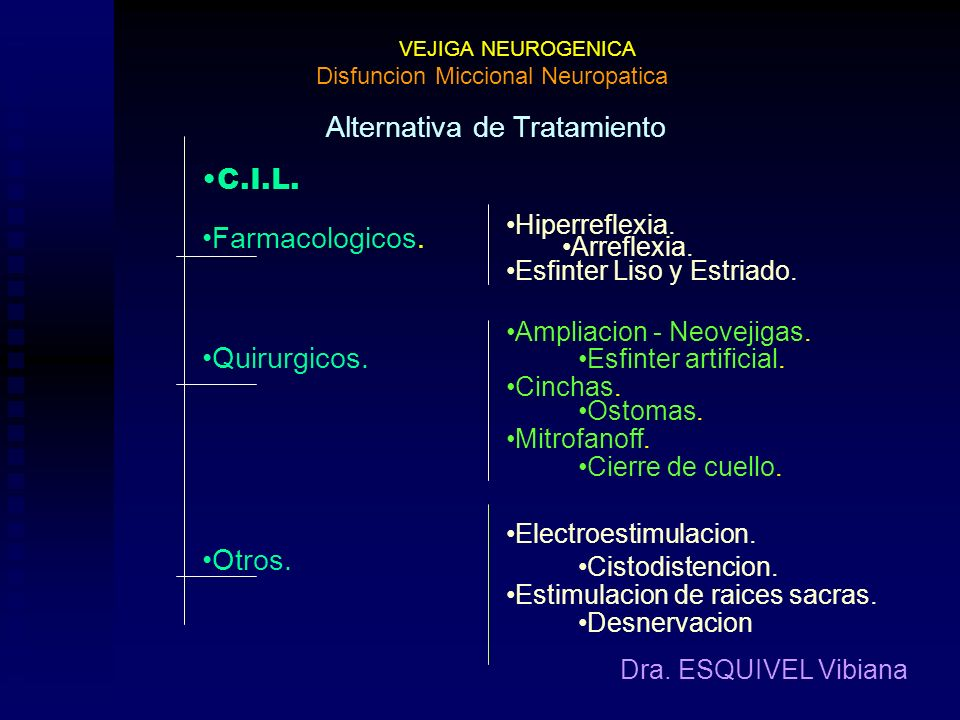 VEJIGA NEUROGENICA Dra. ESQUIVEL Vibiana E S T U D I O : Disfuncion Miccional Neuropatica