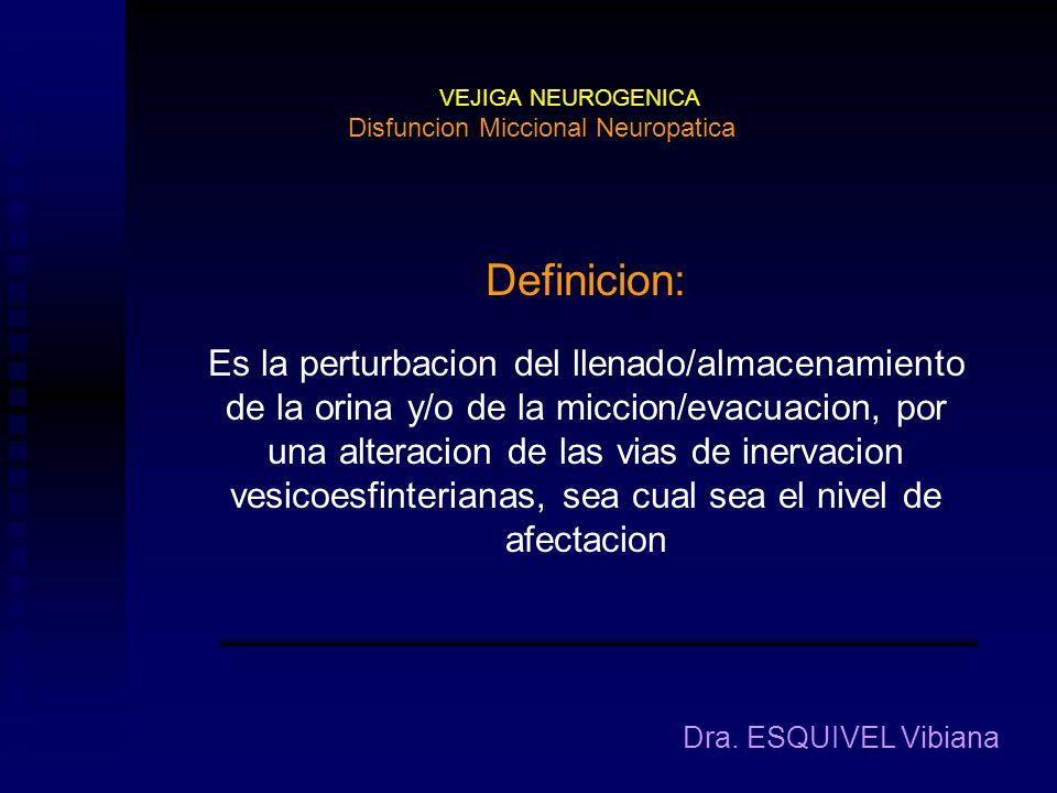 VEJIGA NEUROGENICA Inervacion y Funcion Normal de la Vejiga Dra. ESQUIVEL Vibiana Funcion: Fase de llenado: a baja presion (-10 cmH 2 O) buena acomoda