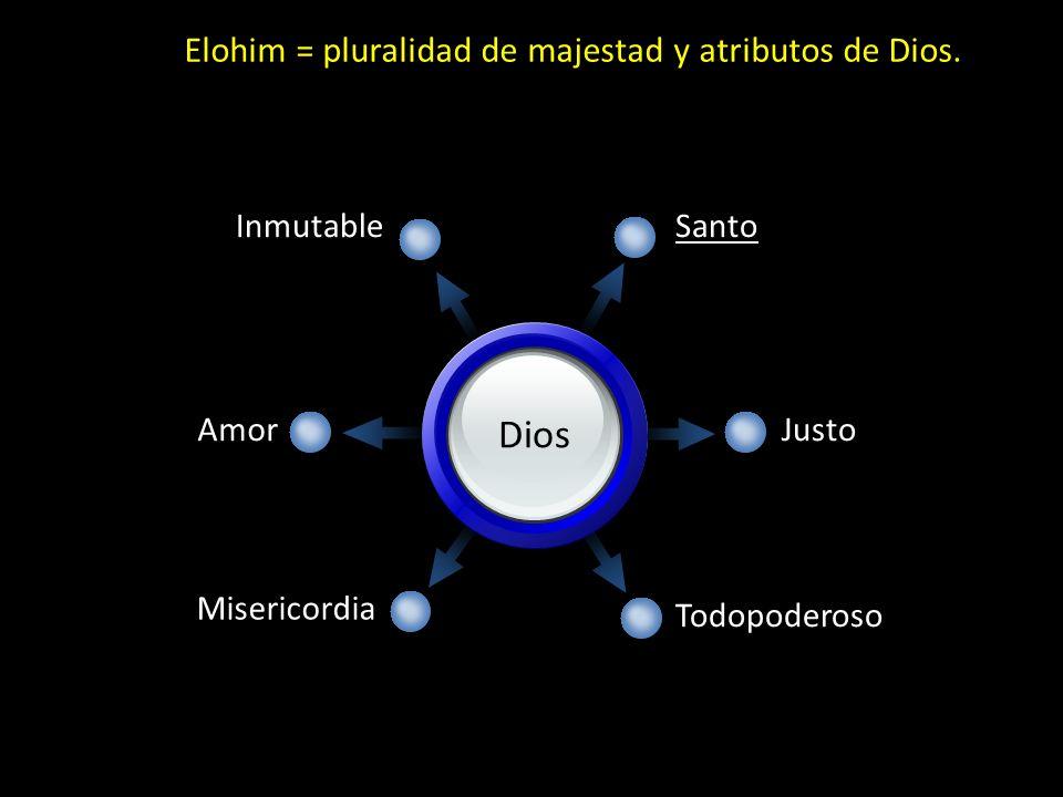 Elohim = pluralidad de majestad y atributos de Dios. Dios Santo Inmutable Justo Todopoderoso Amor Misericordia