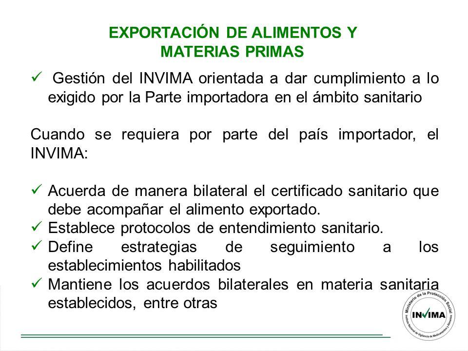 EXPORTACIÓN DE ALIMENTOS Y MATERIAS PRIMAS Gestión del INVIMA orientada a dar cumplimiento a lo exigido por la Parte importadora en el ámbito sanitario Cuando se requiera por parte del país importador, el INVIMA: Acuerda de manera bilateral el certificado sanitario que debe acompañar el alimento exportado.