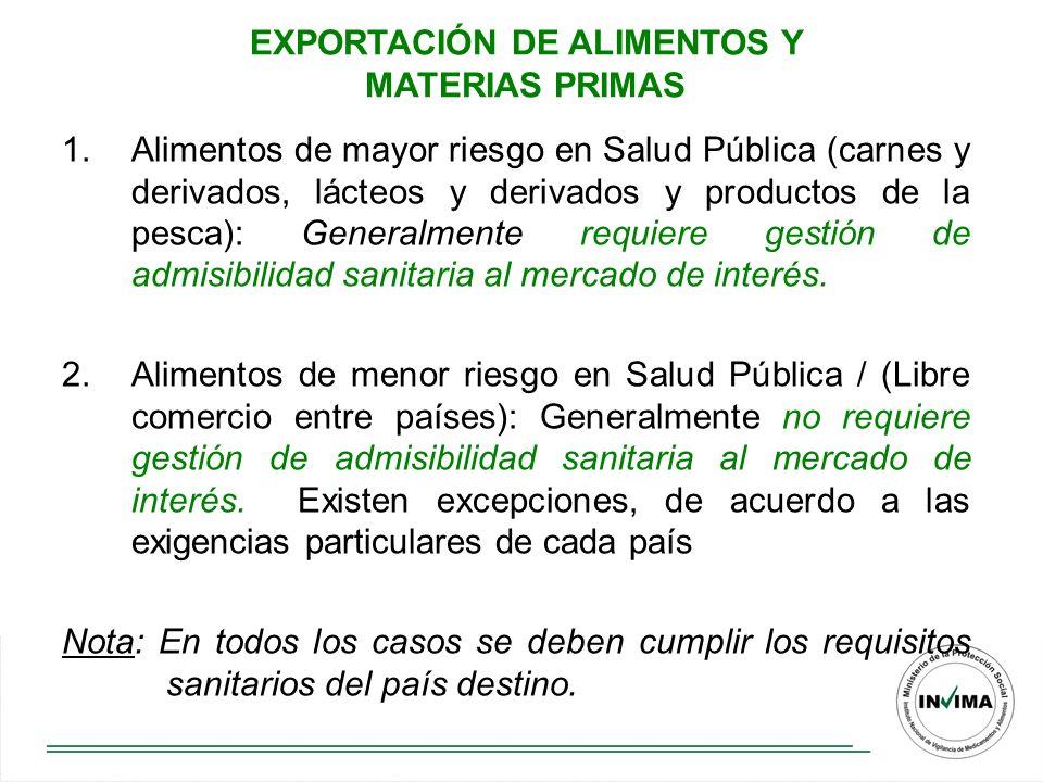 1.Alimentos de mayor riesgo en Salud Pública (carnes y derivados, lácteos y derivados y productos de la pesca): Generalmente requiere gestión de admisibilidad sanitaria al mercado de interés.