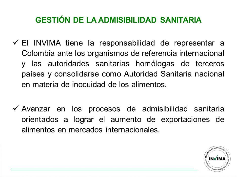 28 El INVIMA tiene la responsabilidad de representar a Colombia ante los organismos de referencia internacional y las autoridades sanitarias homólogas de terceros países y consolidarse como Autoridad Sanitaria nacional en materia de inocuidad de los alimentos.
