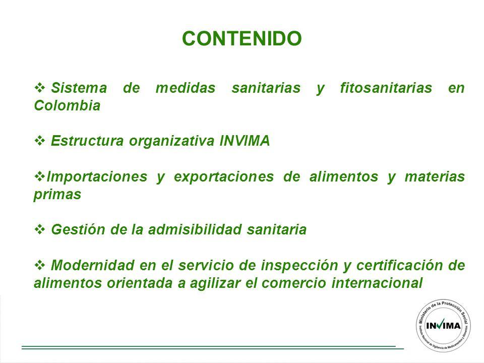 SISTEMA DE MEDIDAS SANITARIAS Y FITOSANITARIAS EN COLOMBIA