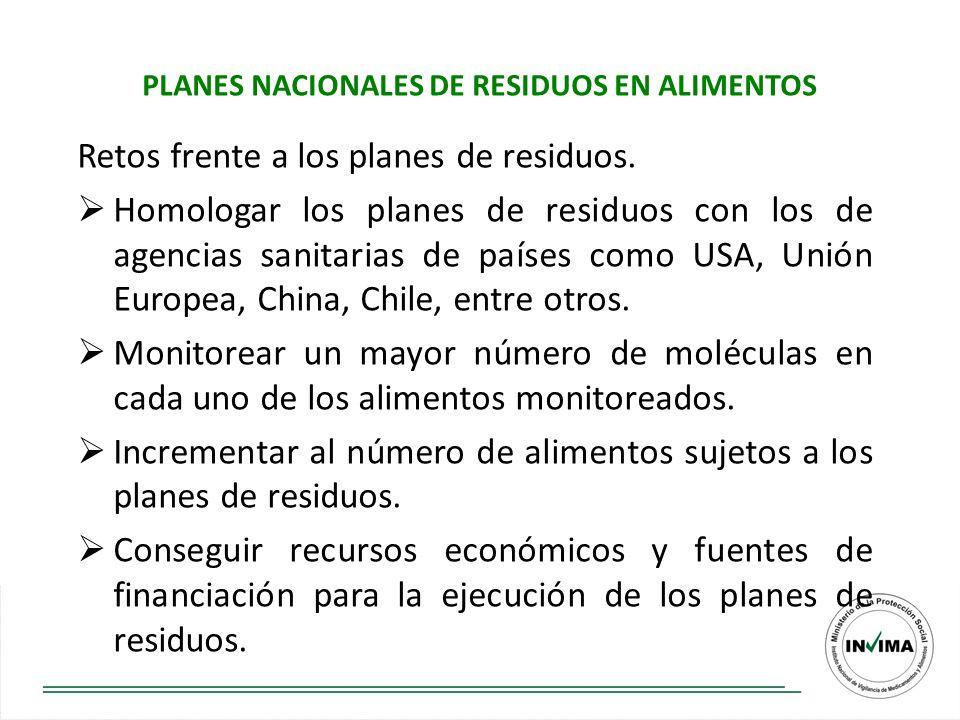 PLANES NACIONALES DE RESIDUOS EN ALIMENTOS Retos frente a los planes de residuos.
