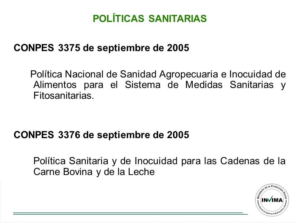 CONPES 3375 de septiembre de 2005 Política Nacional de Sanidad Agropecuaria e Inocuidad de Alimentos para el Sistema de Medidas Sanitarias y Fitosanitarias.