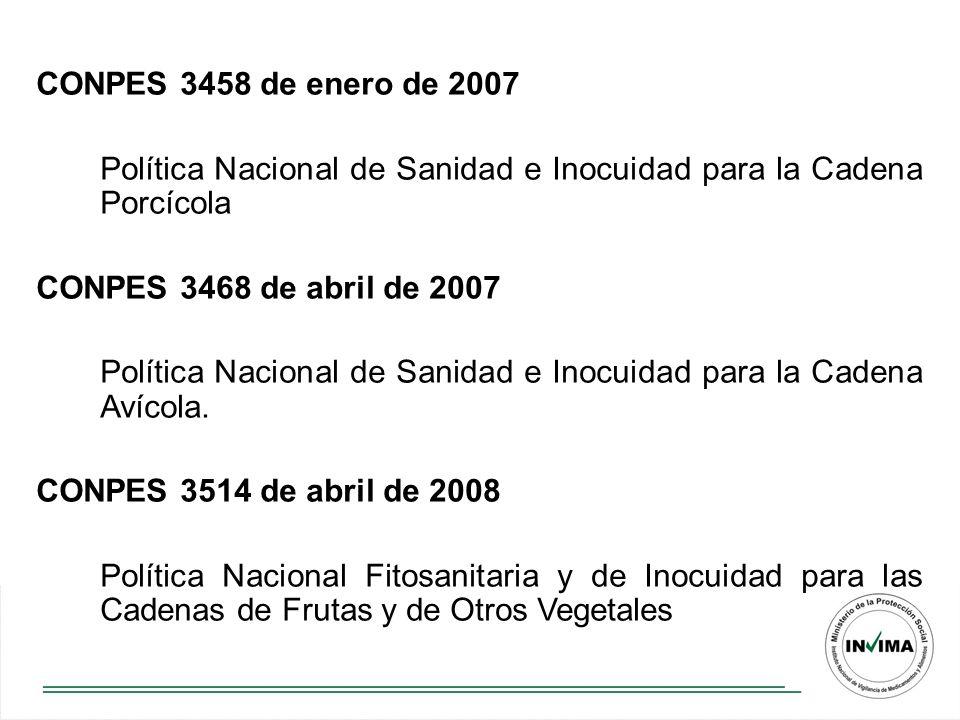 CONPES 3458 de enero de 2007 Política Nacional de Sanidad e Inocuidad para la Cadena Porcícola CONPES 3468 de abril de 2007 Política Nacional de Sanidad e Inocuidad para la Cadena Avícola.