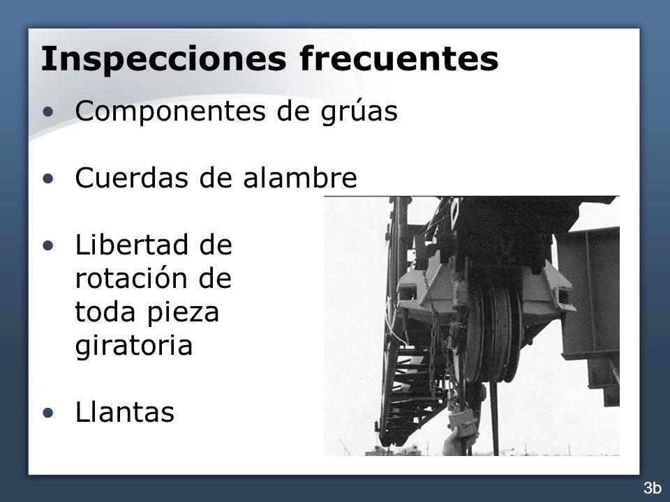 Inspecciones frecuentes Componentes de grúas Cuerdas de alambre Libertad de rotación de toda pieza giratoria Llantas 3b