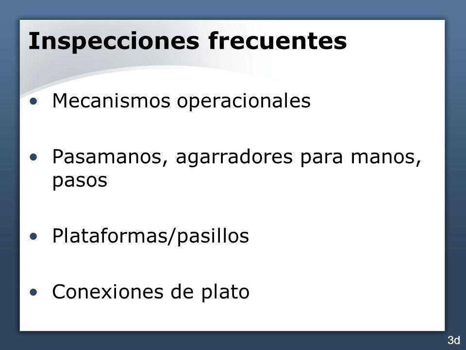 Inspecciones frecuentes Mecanismos operacionales Pasamanos, agarradores para manos, pasos Plataformas/pasillos Conexiones de plato 3d