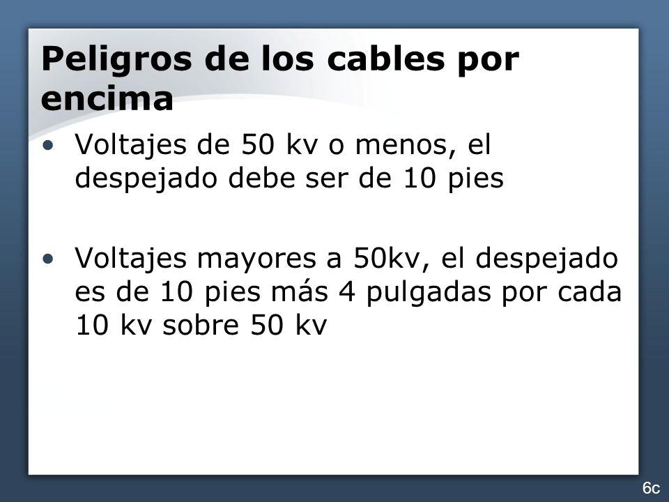 Peligros de los cables por encima Voltajes de 50 kv o menos, el despejado debe ser de 10 pies Voltajes mayores a 50kv, el despejado es de 10 pies más