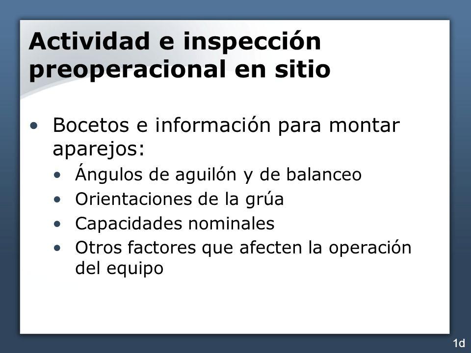 Actividad e inspección preoperacional en sitio Procedimientos operacionales: Instrucciones paso a paso Precauciones aplicables de aparejos Medidas de seguridad Procedimientos de emergencia 1e