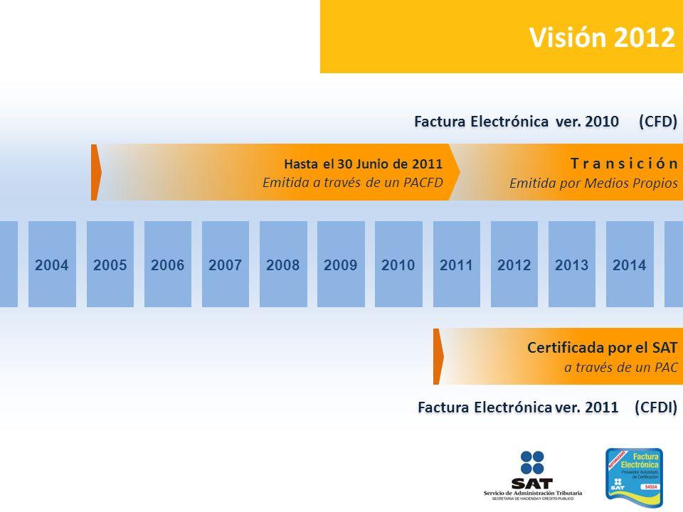 20042005200620072008200920102011201220132014 T r a n s i c i ó n Emitida por Medios Propios Factura Electrónica ver. 2010 (CFD) Certificada por el SAT