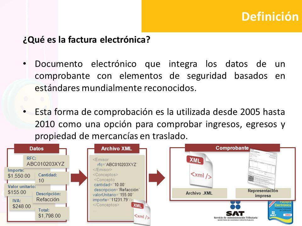 Definición ¿Qué es la factura electrónica? Documento electrónico que integra los datos de un comprobante con elementos de seguridad basados en estánda