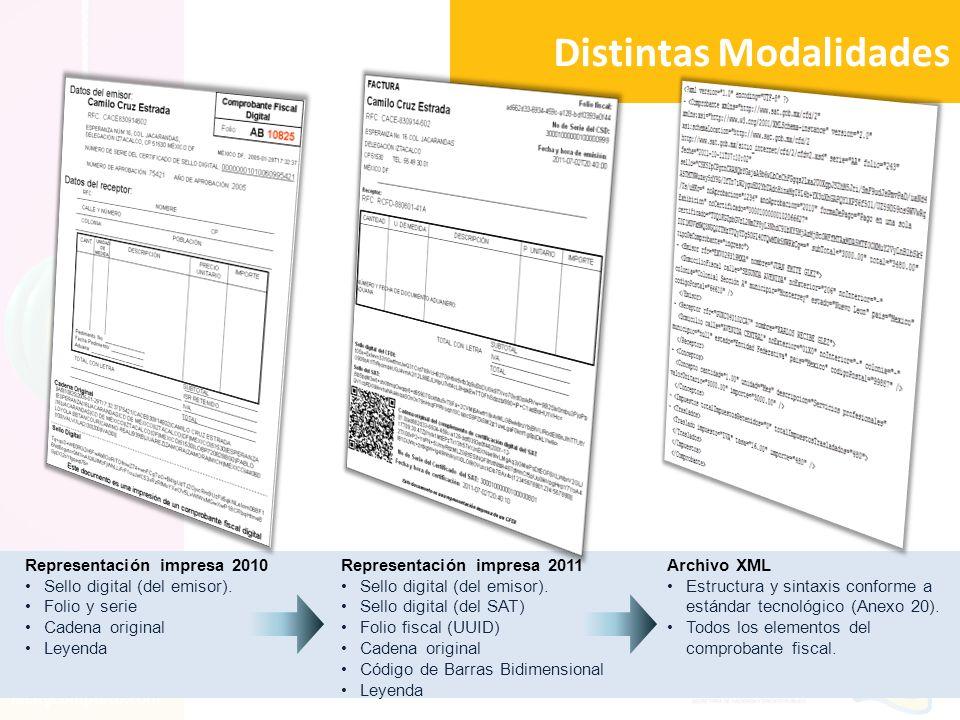 Distintas Modalidades Representación impresa 2010 Sello digital (del emisor). Folio y serie Cadena original Leyenda Archivo XML Estructura y sintaxis