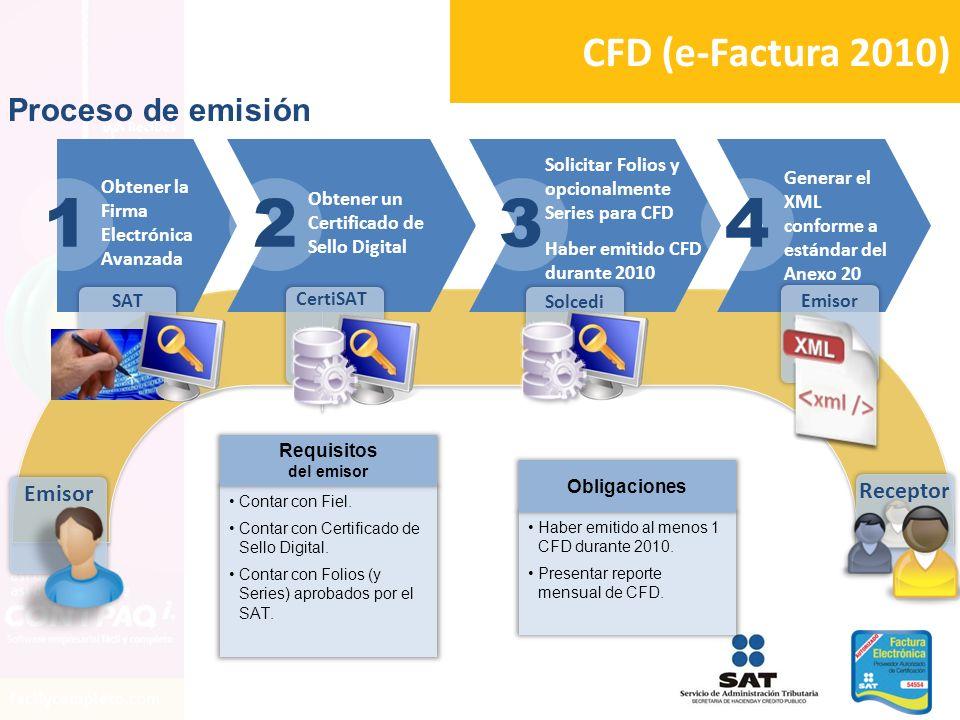 CFD (e-Factura 2010) 2341 Obtener la Firma Electrónica Avanzada Obtener un Certificado de Sello Digital Solicitar Folios y opcionalmente Series para C