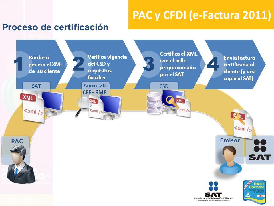PAC y CFDI (e-Factura 2011) 2341 Recibe o genera el XML de su cliente Verifica vigencia del CSD y requisitos fiscales Certifica el XML con el sello pr