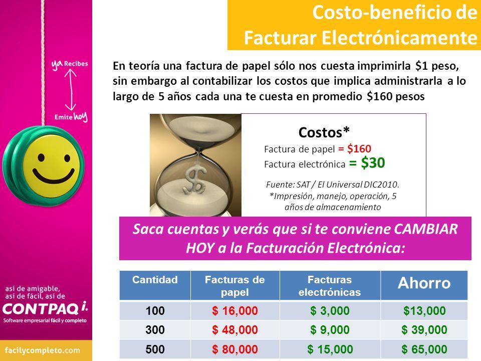 CantidadFacturas de papel Facturas electrónicas Ahorro 100$ 16,000$ 3,000$13,000 300$ 48,000$ 9,000$ 39,000 500$ 80,000$ 15,000$ 65,000 En teoría una