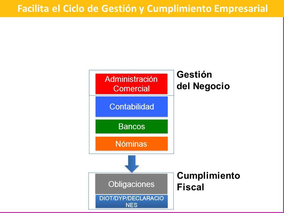Administración Comercial Administración Comercial Gestión del Negocio Cumplimiento Fiscal Contabilidad Bancos Nóminas Obligaciones DIOT/DYP/DECLARACIO