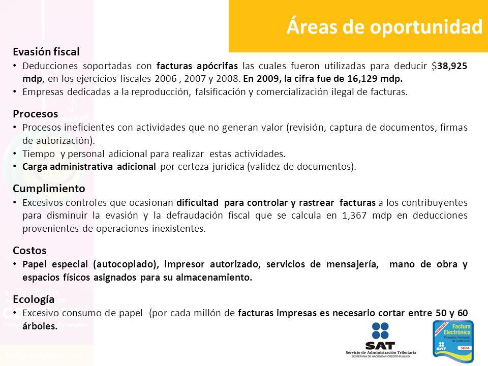 Áreas de oportunidad Evasión fiscal Deducciones soportadas con facturas apócrifas las cuales fueron utilizadas para deducir $38,925 mdp, en los ejerci