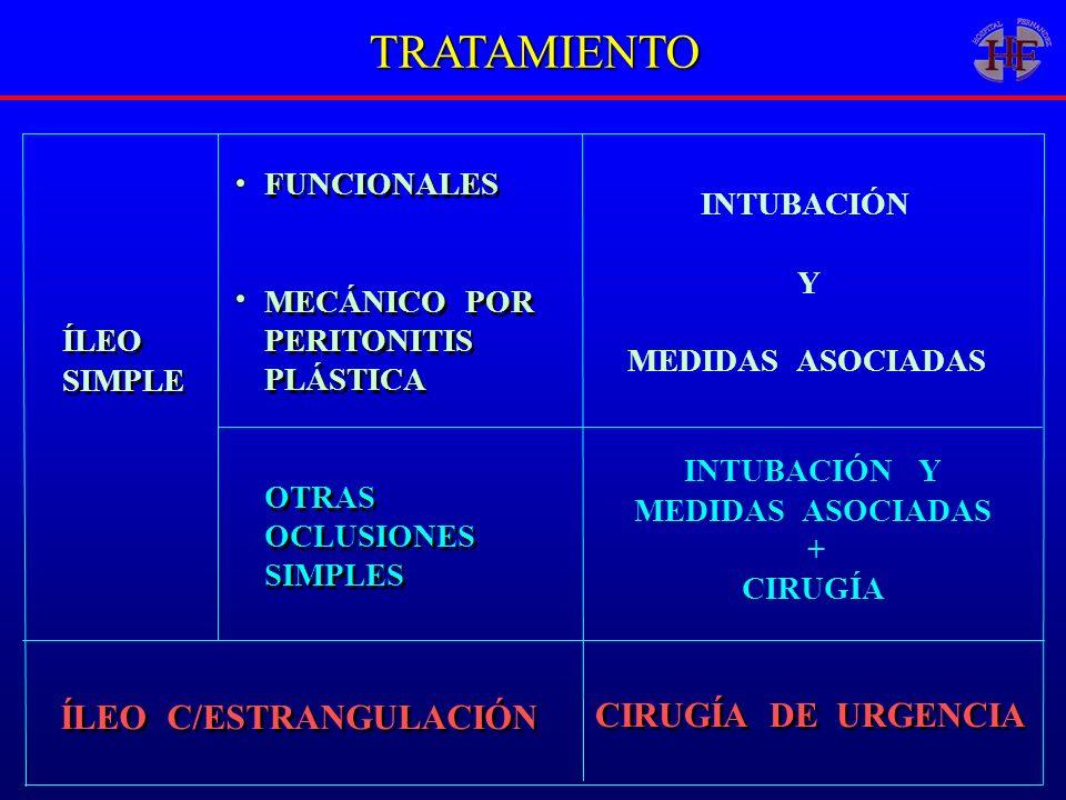 ÍLEO SIMPLE ÍLEO SIMPLE FUNCIONALES MECÁNICO POR PERITONITIS PLÁSTICA OTRAS OCLUSIONES SIMPLES FUNCIONALES MECÁNICO POR PERITONITIS PLÁSTICA OTRAS OCL