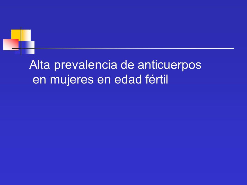 Prevalencia de anticuerpos en la mujer en edad fértil es del 90%