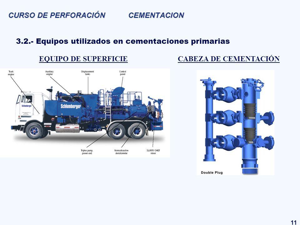 11 CURSO DE PERFORACIÓN CEMENTACION EQUIPO DE SUPERFICIE 3.2.- Equipos utilizados en cementaciones primarias CABEZA DE CEMENTACIÓN