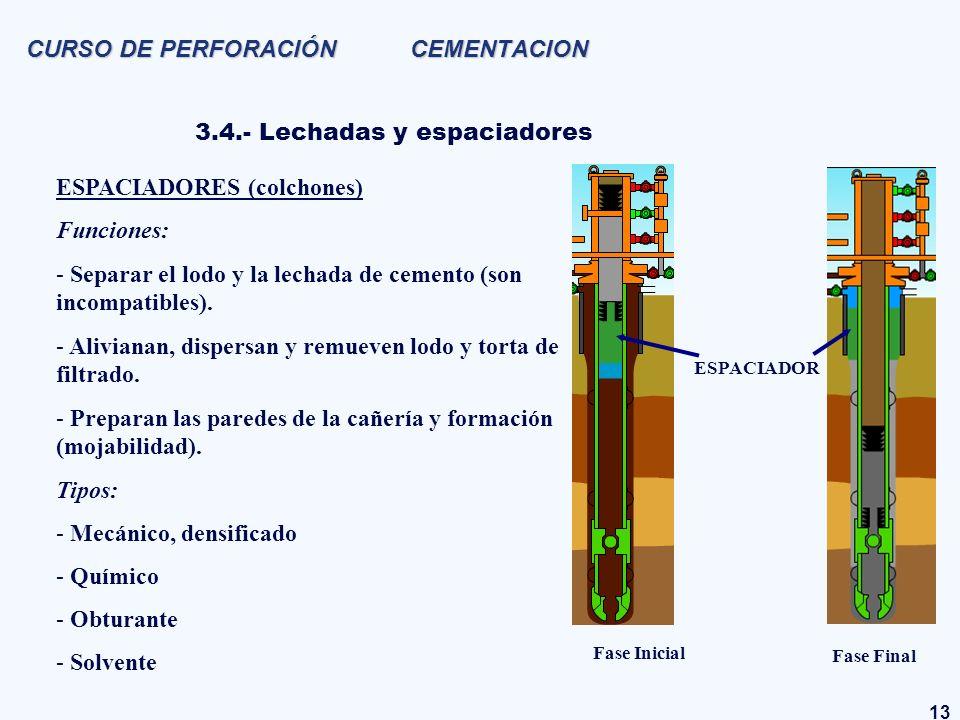 13 CURSO DE PERFORACIÓN CEMENTACION 3.4.- Lechadas y espaciadores ESPACIADORES (colchones) Funciones: - Separar el lodo y la lechada de cemento (son i