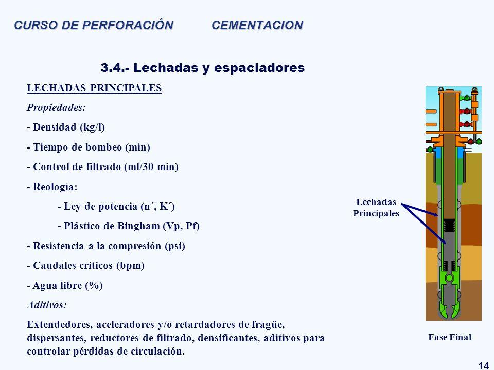 14 CURSO DE PERFORACIÓN CEMENTACION 3.4.- Lechadas y espaciadores LECHADAS PRINCIPALES Propiedades: - Densidad (kg/l) - Tiempo de bombeo (min) - Contr
