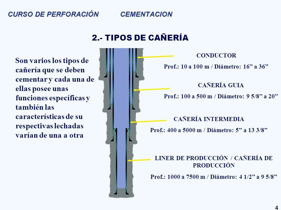 5 CURSO DE PERFORACIÓN CEMENTACION Funciones / Características Consideraciones Generales para Cementación Cañería Conductor - Prevenir derrumbes debajo del equipo - Canal de retorno a piletas - Protección contra la corrosión de casing subsiguientes - Lechada de cemento convencional (con aceleradores de fragüe) - No se utilizan tapones - Prever exceso de cemento - Cementación a través de reducción 2, s/BOP Cañería de Superficie - Proteger capas acuíferas/gasíferas superiores - Protección contra zonas no-consolidadas y/o con perdidas de circulación - Soporte de cañerías subsiguientes y soporte de BOP - Lechadas de cemento con buena resistencia a la compresión - Lechadas de relleno con alto rendimiento (bajo gradiente de fractura) - Aceleradores de fragüe - Prever exceso (50%) - Cementaciones por anular Cañería Intermedia - Mantener la integridad del pozo abierto - Aislar zonas con pérdidas de circulación - Aislar formaciones salinas - Aislar zonas de alta presión - Lechadas de cemento con buena resistencia a la compresión - Se utilizan colchones espaciadores y limpiadores - Generalmente se cementa hasta superficie o zapato de cañería anterior 2.- TIPOS DE CAÑERÍA