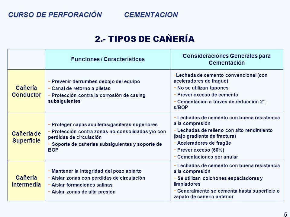 5 CURSO DE PERFORACIÓN CEMENTACION Funciones / Características Consideraciones Generales para Cementación Cañería Conductor - Prevenir derrumbes debaj