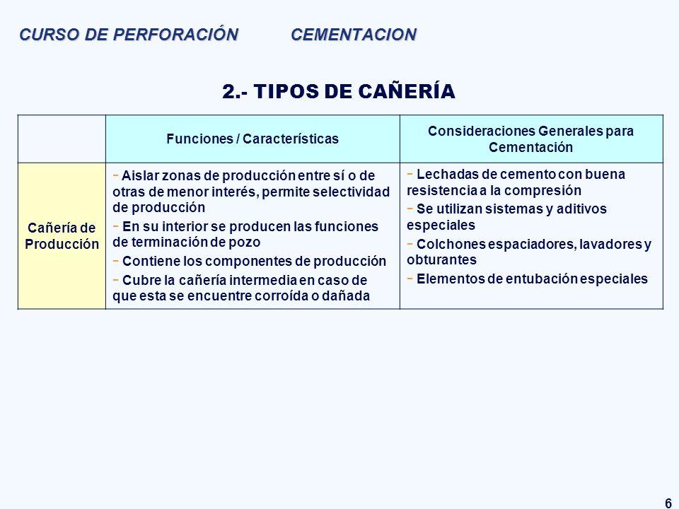 6 CURSO DE PERFORACIÓN CEMENTACION Funciones / Características Consideraciones Generales para Cementación Cañería de Producción - Aislar zonas de prod
