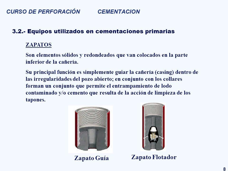 8 CURSO DE PERFORACIÓN CEMENTACION ZAPATOS Son elementos sólidos y redondeados que van colocados en la parte inferior de la cañería. Su principal func