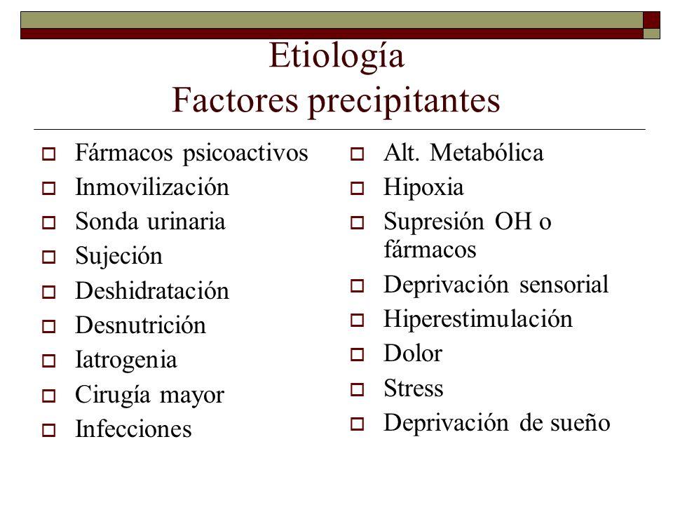 Etiología Factores precipitantes Fármacos psicoactivos Inmovilización Sonda urinaria Sujeción Deshidratación Desnutrición Iatrogenia Cirugía mayor Inf