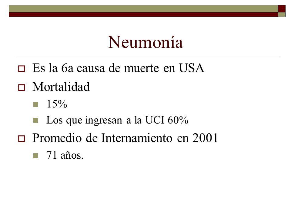 Neumonía Es la 6a causa de muerte en USA Mortalidad 15% Los que ingresan a la UCI 60% Promedio de Internamiento en 2001 71 años.