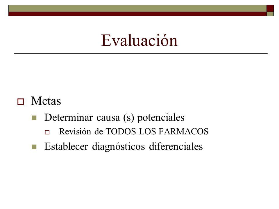 Evaluación Metas Determinar causa (s) potenciales Revisión de TODOS LOS FARMACOS Establecer diagnósticos diferenciales