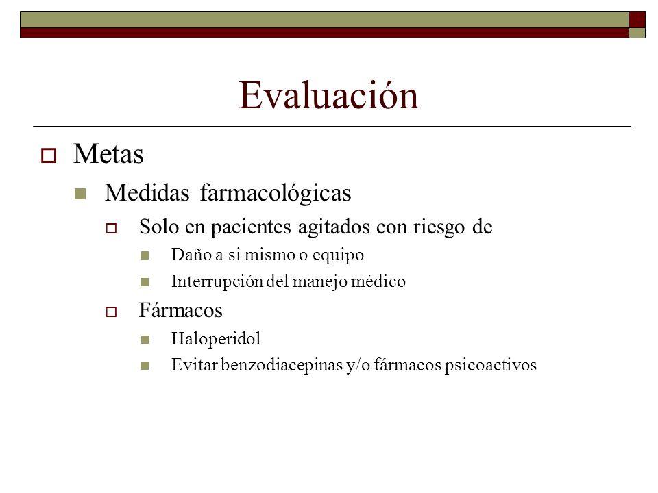 Evaluación Metas Medidas farmacológicas Solo en pacientes agitados con riesgo de Daño a si mismo o equipo Interrupción del manejo médico Fármacos Halo