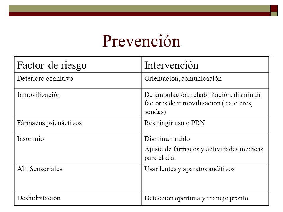 Prevención Factor de riesgoIntervención Deterioro cognitivoOrientación, comunicación InmovilizaciónDe ambulación, rehabilitación, disminuir factores d